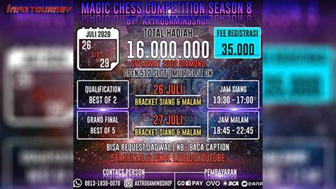 turnamen magic chess axtro gaming season