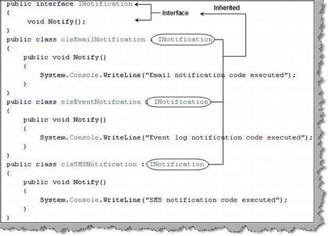 design pattern interview questions c software architecture interview questions part 2 design