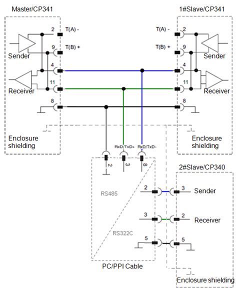 actual connection diagram cp340 cp341 multi station polling based on ascii driver
