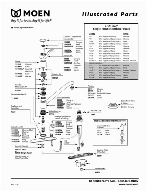 replacing cartridge in moen kitchen faucet moen 7400 kitchen faucet repair diagram kitchen design ideas