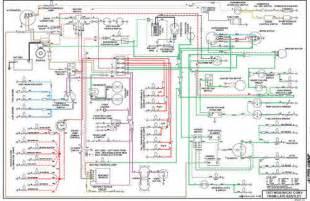 mgb electrical diagrams mgb uncategorized free wiring diagrams