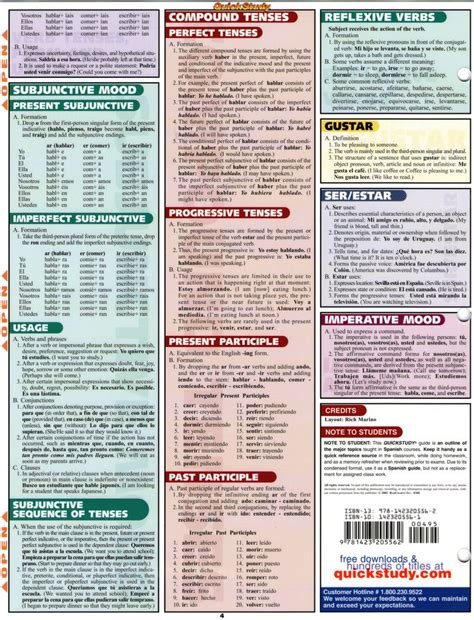 a spanish learning grammar 60 best spanish 101 images on spanish classroom spanish lessons and spanish grammar