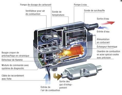 webasto wiring diagram webasto st 2000 wire scheme wiring