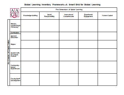 curriculum development template templates leap cus toolkit