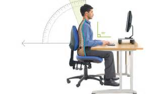 Desk Checks Ergonomic Solutions From Cardinus