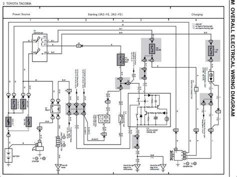 94 lexus alternator wiring free wiring diagrams