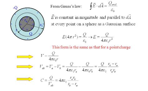 a spherical capacitor is formed from an inner conducting sphere of radius capacitance of a capacitor definition formula unit and equations