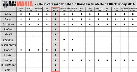 Black Friday Calendar Calendar Black Friday 2016 In Romania Black Friday Mania