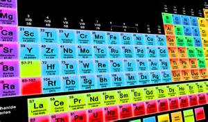 periodic table of elements song images