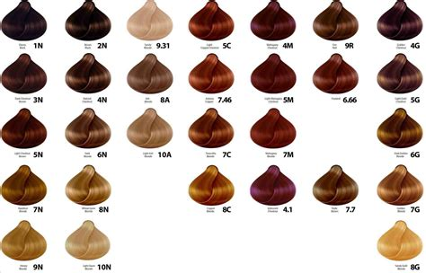 majirel hair color majirel color chart dolap magnetband co