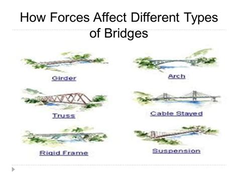 how layout decision is affected by process type how layout decision is affected by process type bridges