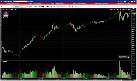 interactive brokers review  stockbrokerscom
