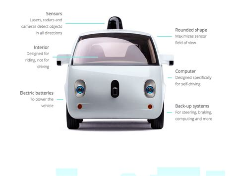tesla car technology difference between and tesla driverless cars