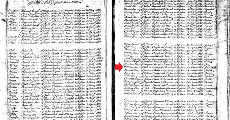 Boston Birth Records Michigan Family Trails Treasure Chest Thursday Birth Record For My 7th Great