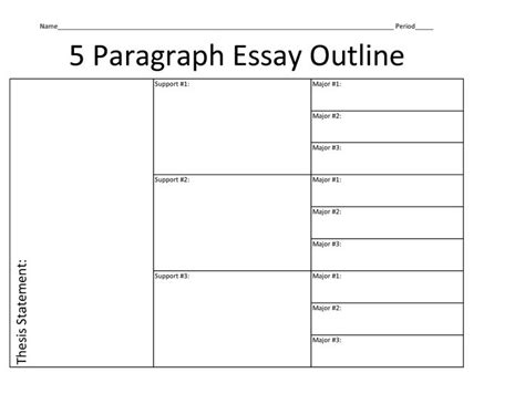 simple essay plan google search essay planning