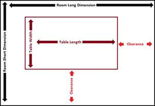 conference tables size guide ontimesupplies