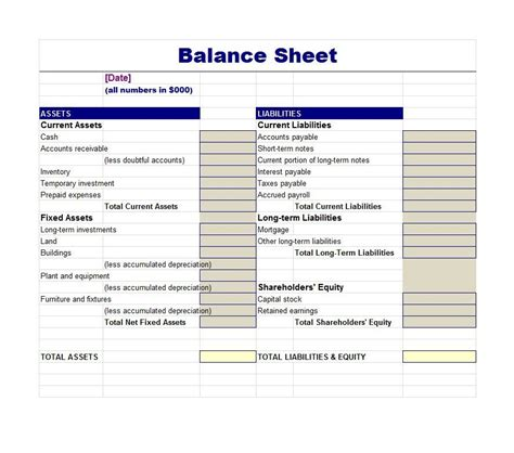 balance sheet template exle balance sheet sle from