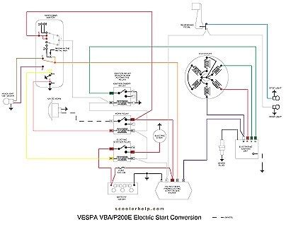 vespa vnb wiring diagram lambretta light switch wiring