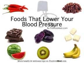 High blood pressure why does someone have high blood pressure dark