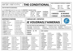conditional writing mat in french by anyholland teaching