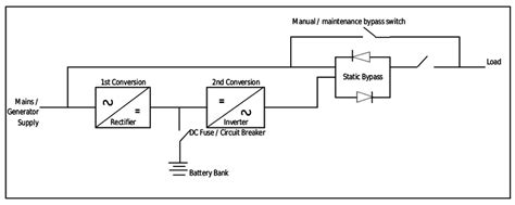 ups wiring diagram 18 wiring diagram images wiring