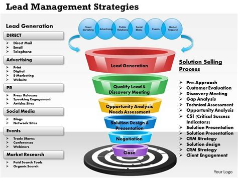 %name Change Communication Plan Template   Change Management   Brandemix