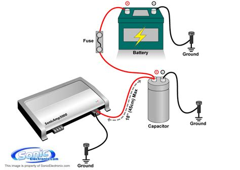 capacitor connected to battery how to install car audio capacitors learning center sonic electronix