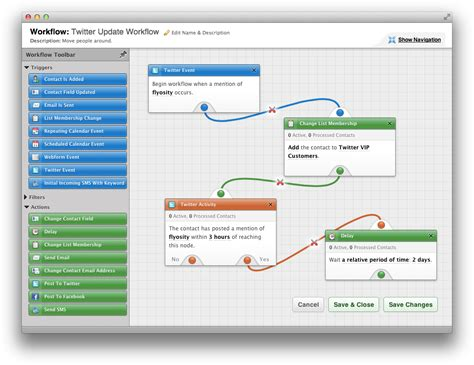 app workflow portfolio of recent work flyosity by mike rundle