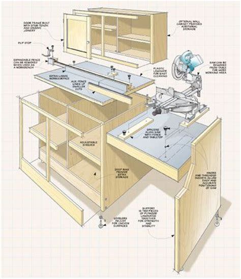 saw station plans miter saw and woodsmith plans on pinterest
