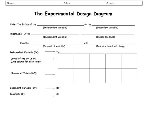 design an experiment using the same setup to investigate experimental design worksheet ask com image search