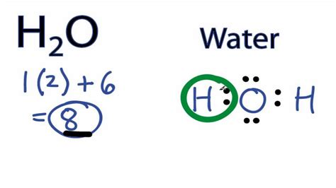 electron dot diagram of h2o image gallery h2o lewis structure