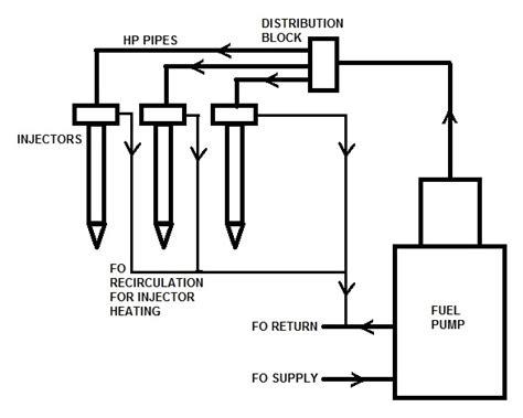 1989 yamaha warrior atv electrical diagrams 1989 get