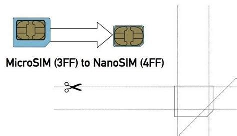 mini sim card to nano sim card template how to convert a micro sim card to fit the nano slot on