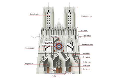 architektur fassade begriffe kunst und architektur architektur dom fassade