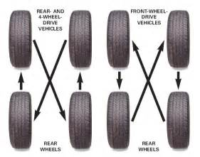 Trailer Tire Rotation Cecil S Car Care Tire Rotation