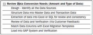 Ricerche correlate a sap data conversion project plan