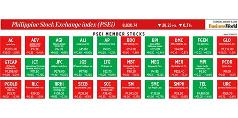 pse bank pse index drops on banks stock rights offer plans