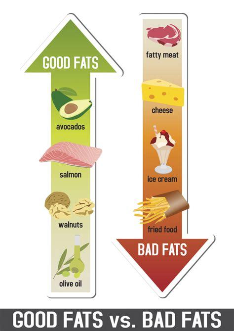 healthy fats blood sugar high blood sugar myths that you need to blood sugar