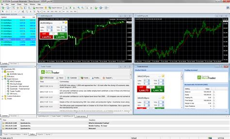 questrade pattern day trader questrade day trading forex trading