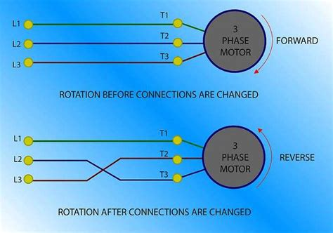 3 phase induction motor direction to be reversed how handy information corrimal community s shed inc