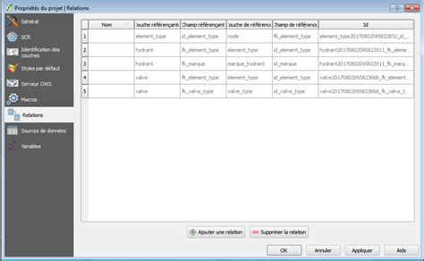using edit forms in qgis www qgis nl postgresql creating form in qgis geographic