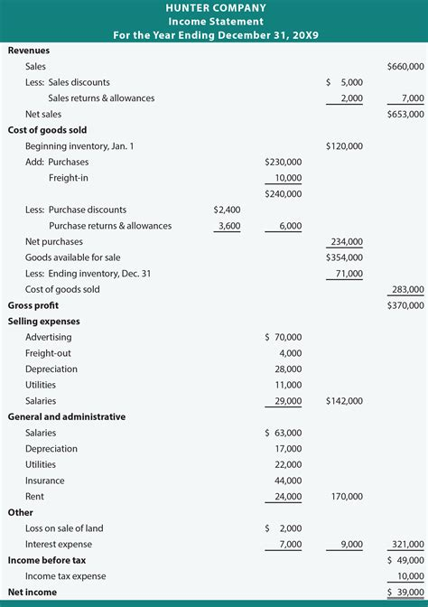 income statement enhancements principlesofaccounting com