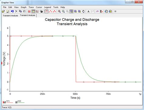capacitor charge plot capacitor charge and discharge discussion forums national instruments
