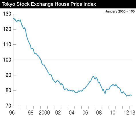 tokyo stock exchange 1st section tokyo stock exchange price index book buy certificate