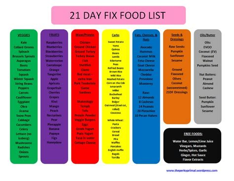 best 25 portion control containers ideas on pinterest