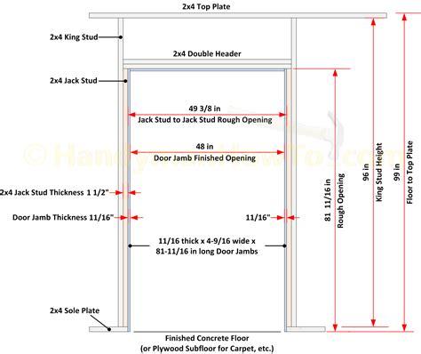 bi fold door rough opening framing diagram bifold closet