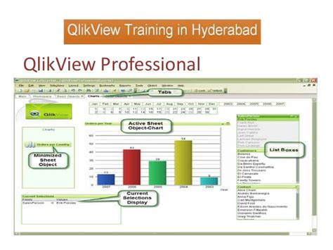 qlikview tutorial in hyderabad qlikview training in hyderabad