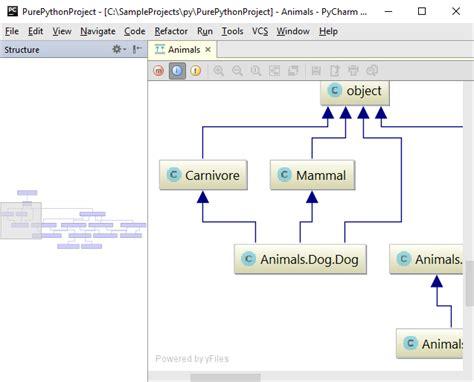 software dependency diagram viewing model dependency diagram help pycharm