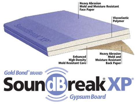 what type of plasterboard to use in a bathroom national gypsum soundbreak xp gypsum board available at