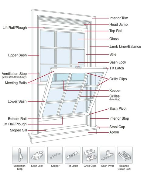 windows replacement parts hung windows replacement and installation a